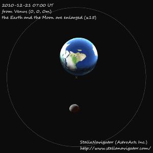 2010年12月21日の月食を金星から見た様子をシミュレーション