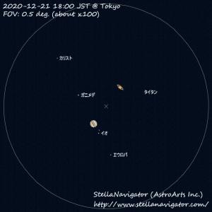 2020年12月21日の木星と土星